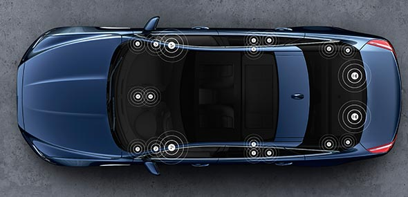 Jaguar XJ Meridian Sound System Map