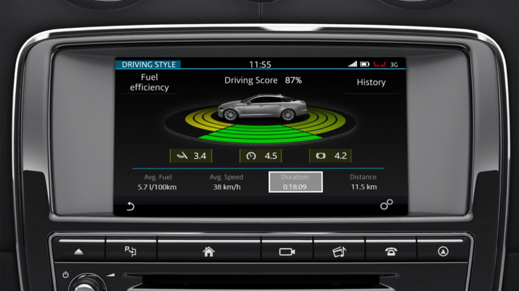 Jaguar InControl Touch Pro: Eco Data on the infotainment Touchscreen.