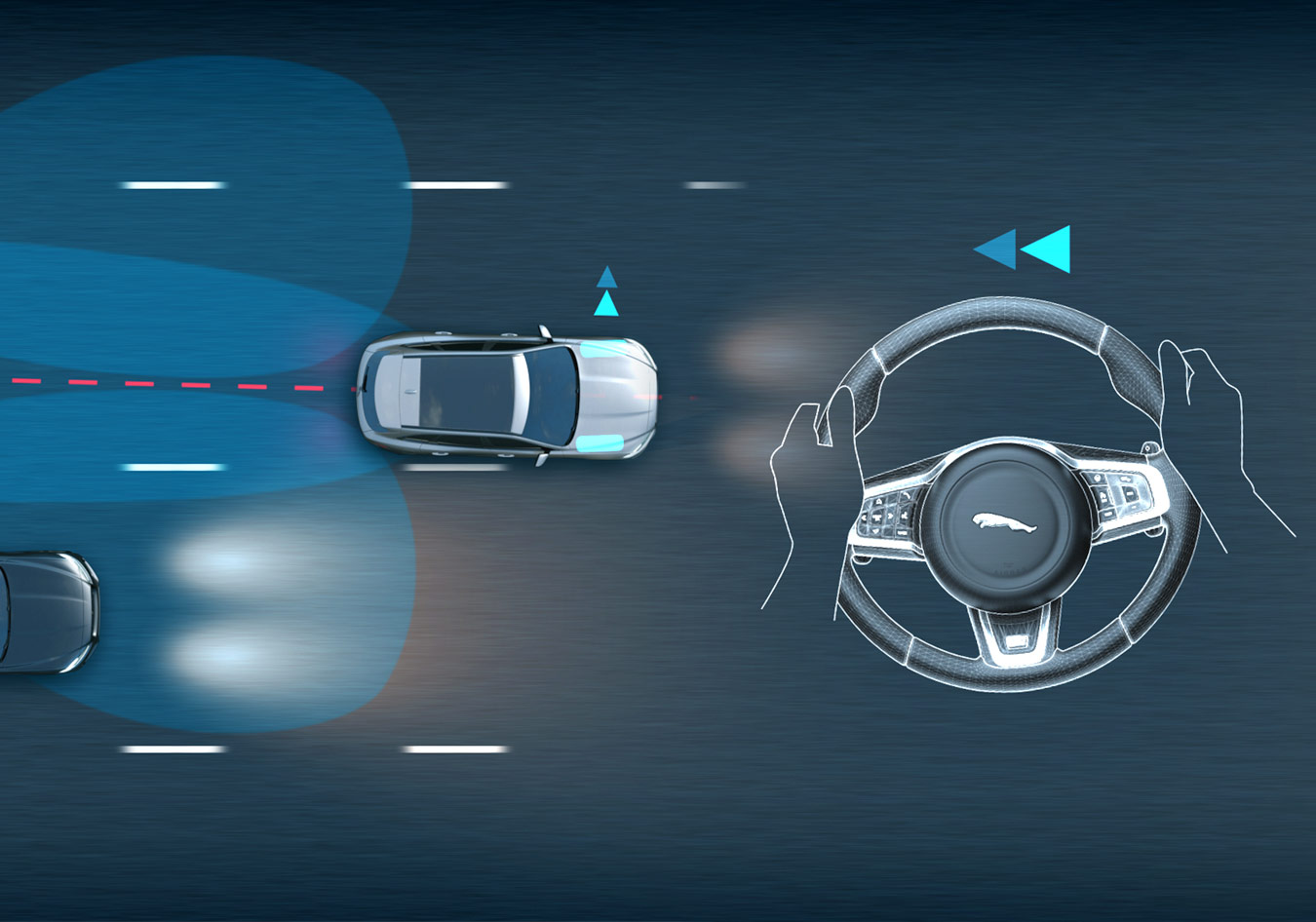 Diagram showing Jaguar INCONTROL's driver assistance features