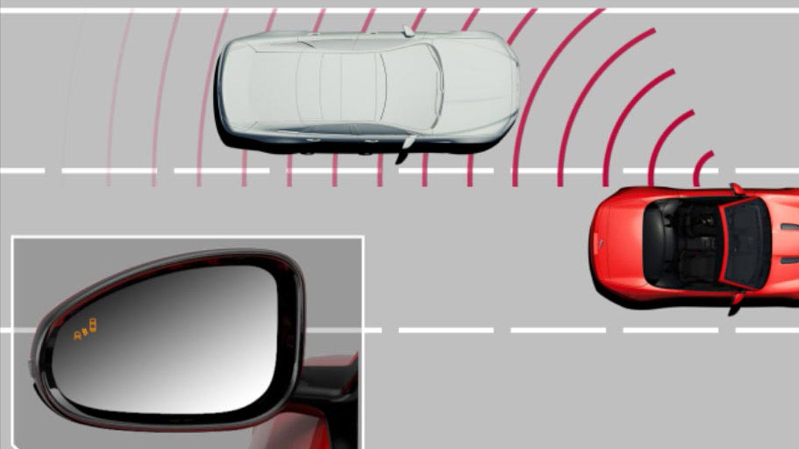 Diagram of Jaguar F-Type Blind Spot Monitoring Detecting Other Vehicles.