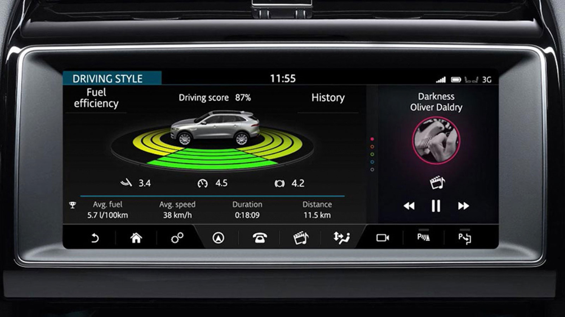 Jaguar F-PACE's InControl Touch Pro: Eco Data information video.