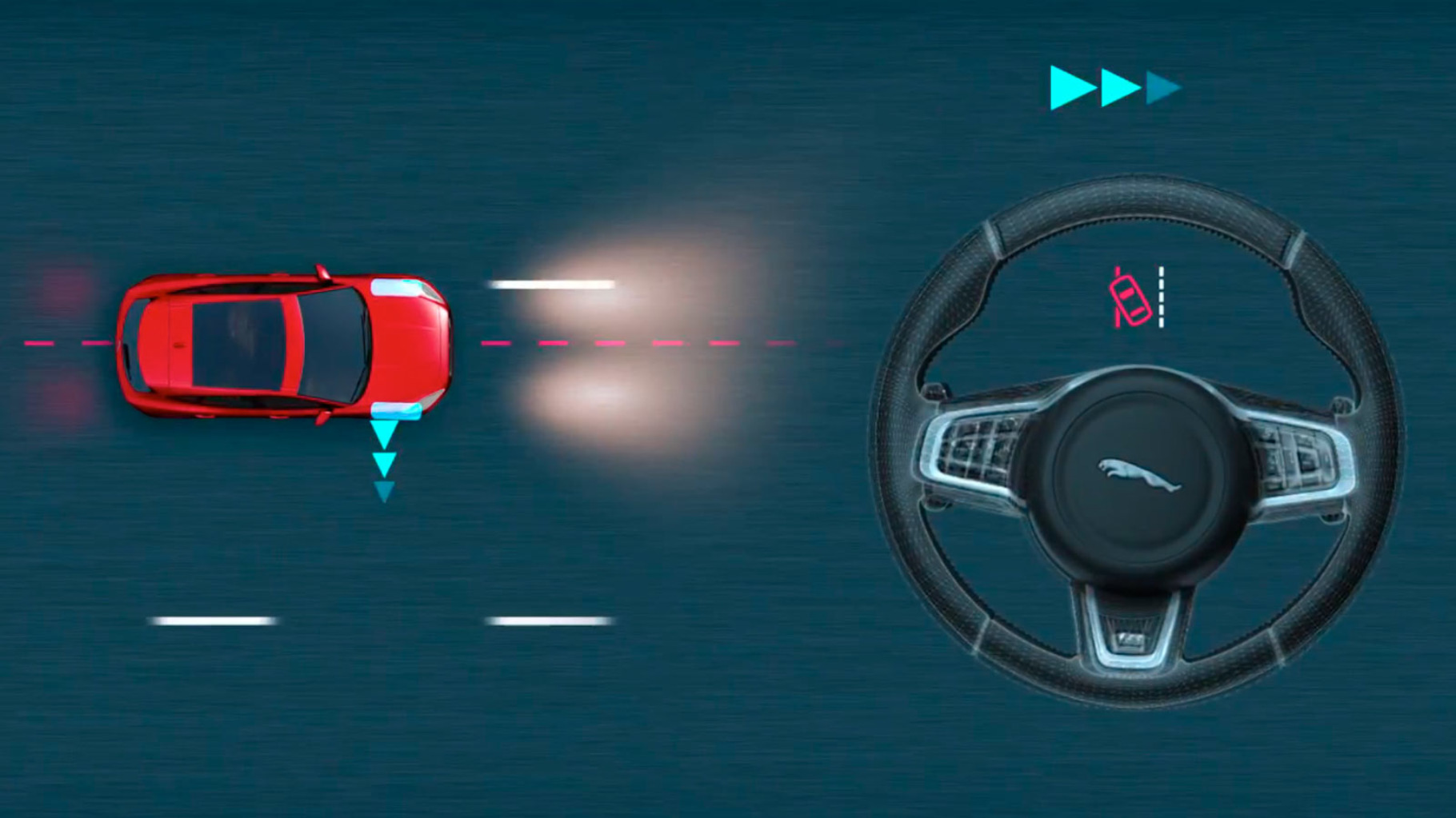 Diagram of Jaguar E-Pace Lane Keep Assist detecting unintentional lane drift and applying corrective torque.