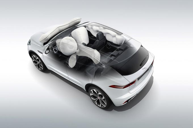 Safety and Security Features of Jaguar.