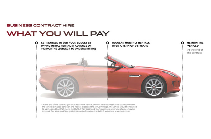 An Orange F-TYPE with Business Contract Hire Information.